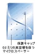 マイクロスペーサーと保護キャップ