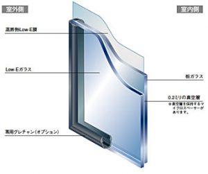 防犯対策によるガラス交換